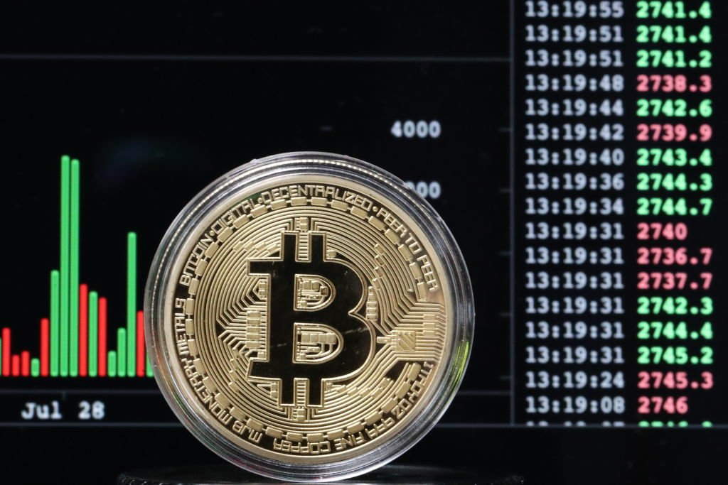 Analyse Bitcoin - 100,000$ fin 2021 possible?