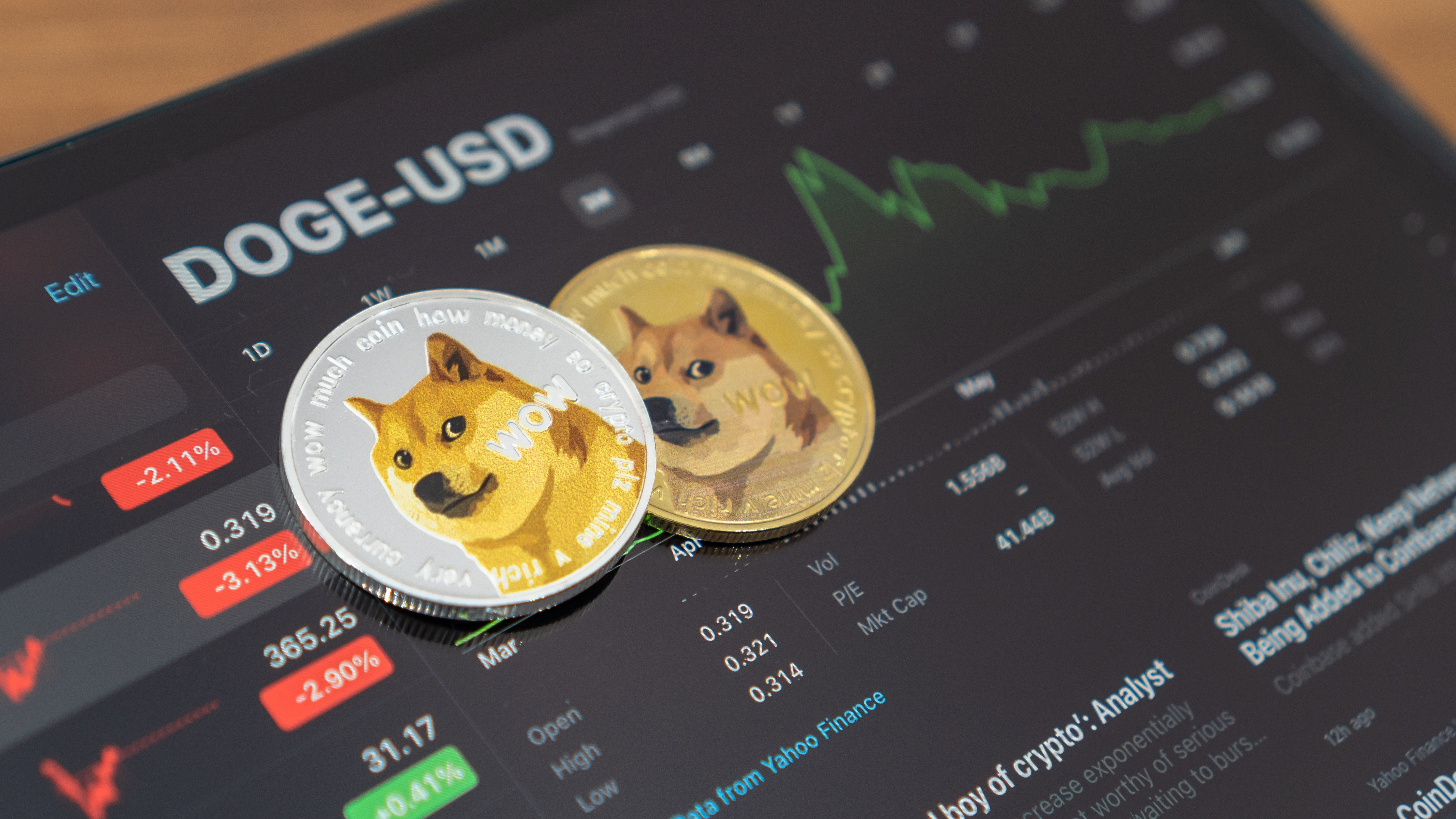 Dogecoin: What You Should Know About the Cryptocurrency That Started as a Meme