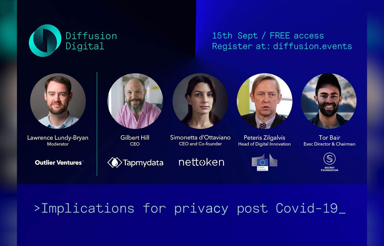 The Implications of Privacy Post-Covid