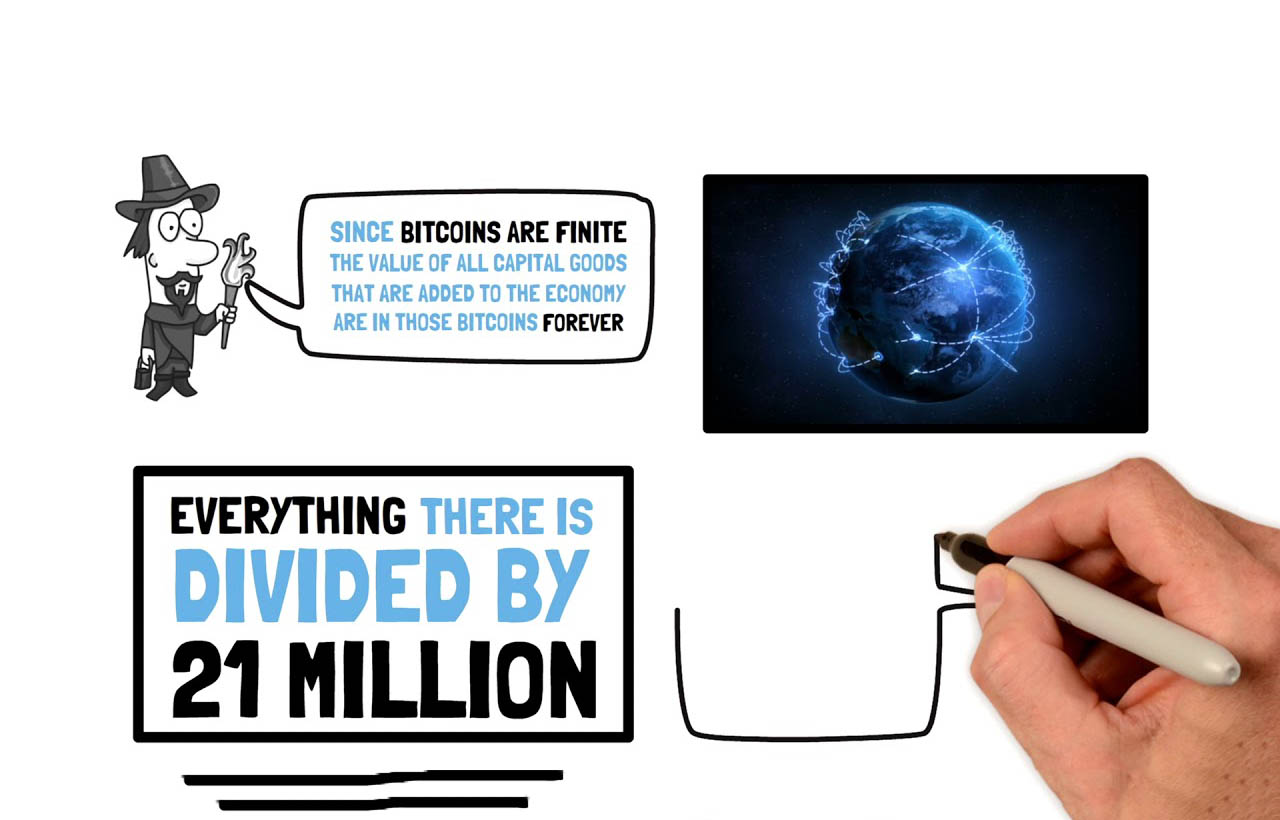 Bitcoin: Everything There Is, Divided by 21 Million